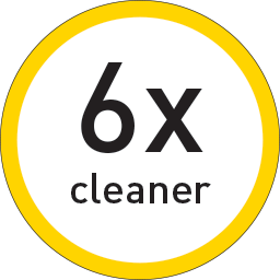 ENJO Technology = 6x Cleaner