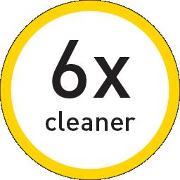 ENJO Technology = 6x Cleaner